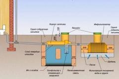 монтаж водоснабжения 3