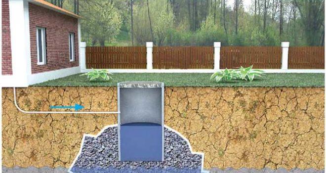 Выгребные ямы из бетонных колец под ключ